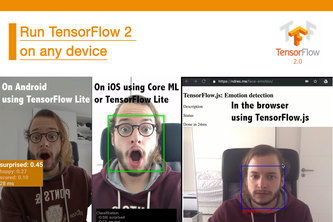 TensorFlow 2 on Any Device (Emotion Recognition Demo)