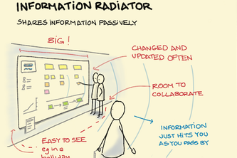 Build an information radiator
