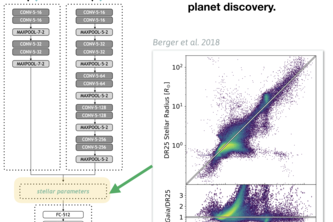 HelloWorldNet: Discovering extrasolar planets with PyTorch