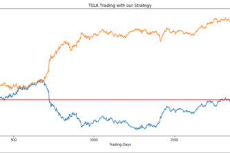 Stock Predictions with Enhanced Stochastic Oscillator