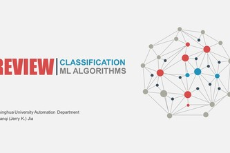 Machine Learning Catagorization Algorithms Review