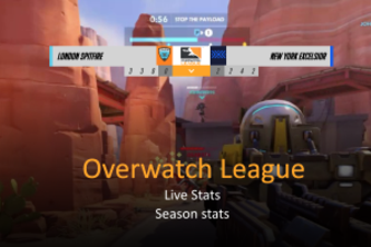 OverWatch League - Live Stats