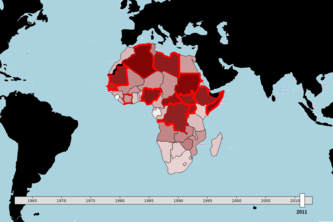 African Armed Conflicts: Visualization & Forecasting