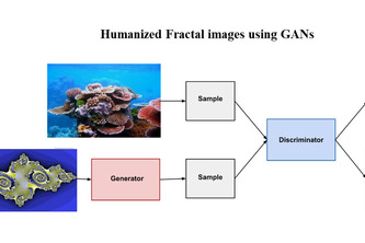 21_Humainzied Fractal images using GANs