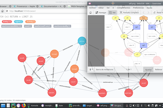 Social Provenance and Graph Spread using neo4j & PROV (W3C)