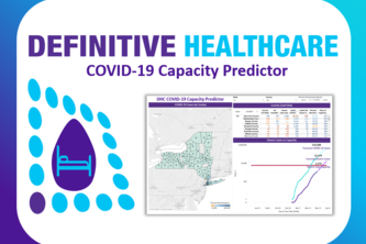Definitive COVID-19 Capacity Predictor