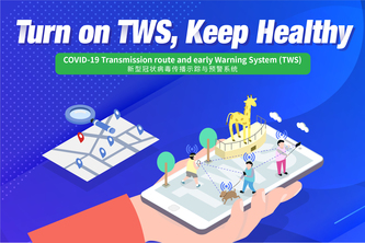 COVID-19 Transmission route and early Warning System (TWS)