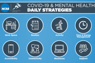 Mental Health support during Covid-19 pandemic