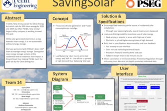Team 14: Saving Solar