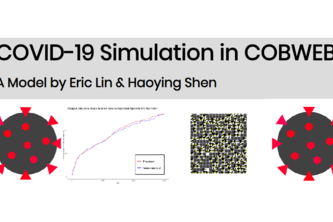 COVID-19 Simulation in COBWEB