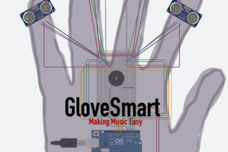 GloveSmart: Making Music Easy!