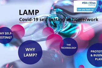 LAMP for COVID-19 self-testing at home/work