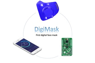 DigiMask PERSONALIZED FACIAL MASK WITH MOBILE APP MONITORING