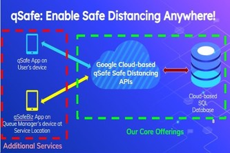 qSafe: A Cloud-based National Safe Distancing Platform
