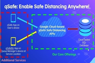 qSafe: A Cloud-based Safe Distancing Platform