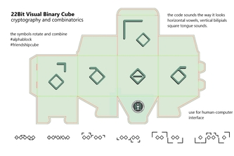 Applications of 22Bit Visual Binary Code for FriendshipCube