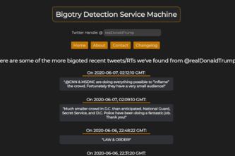 Bigotry Detection Service Machine