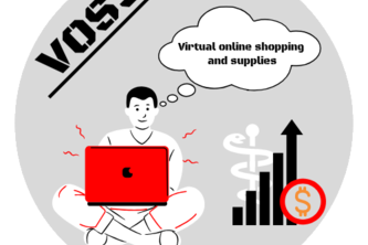 Virtual online shopping and supplies (VOSS)