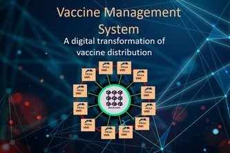 Vaccination Management System