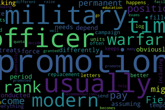 Word Cloud From Hashtag