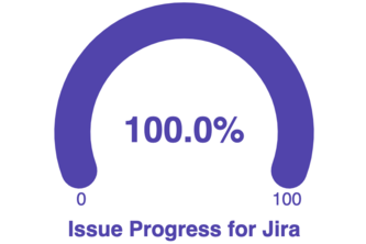 Issue Progress for Jira
