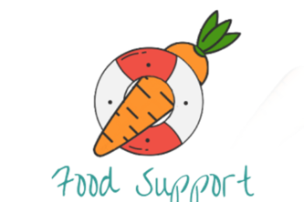 Food Support App