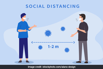 MSDD [Mask and Social Distancing Detector (With Alarm) ]