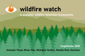 Wildfire Watch