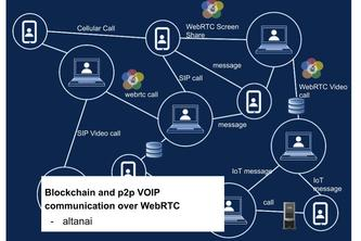 Blockchain and Peer to Peer VOIP communication over WebRTC