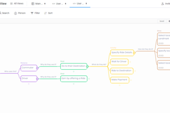 User Story Mapping in Monday.com with ThoughtFlow