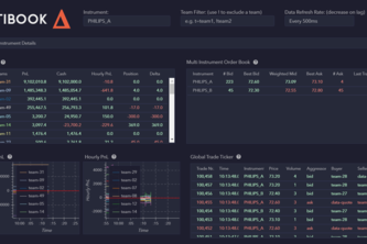Algorithmic Trading - Submission for the Optiver Challenge
