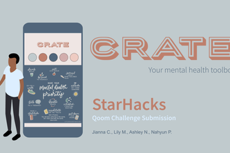 CRATE | Your mental health toolbox