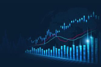 Stock Price Prediction with Sentiment Analysis