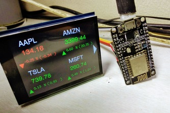 Live Stock Price Display with ESP8266