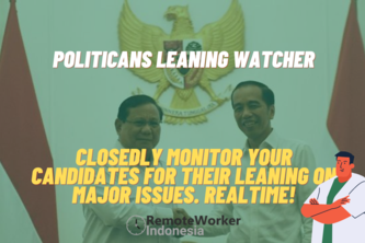 Realtime Politicians Watcher