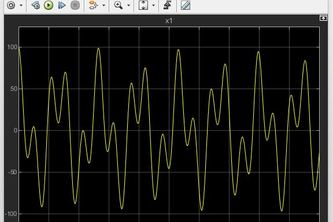 Modelling a Building Under Free Vibration