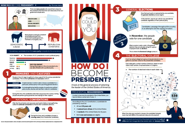 understanding how the electoral college works in us presidential election