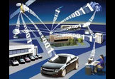 DSRC the Roadway to Intelligent Transportation