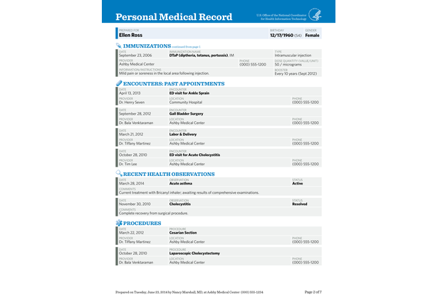 the personal medical record pdf report builder health design