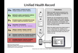 Unified Health Record