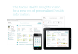 The Social Health Insights Vision