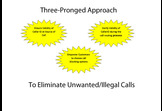 Eliminating Robocalls – a Three-Pronged Approach