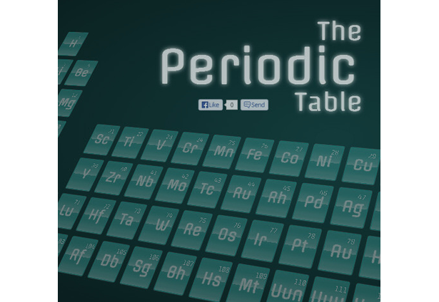 The periodic table impressjs beyond the presentation image urtaz Images