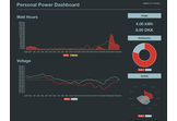 Personal Power Dashboard