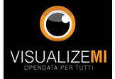 VisualizeMI