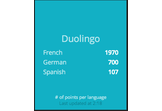 Duolingo dashing widget
