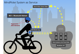 MindRider: A Bike System to Map Your Best Route