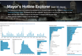 Mayor's Hotline Explorer