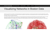 Networked Boston