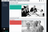 Aged Care Operational Insights Platform